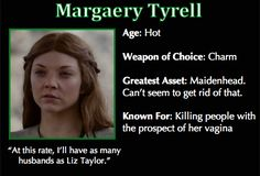 Game of Thrones Trading Cards -Margaery Tyrell