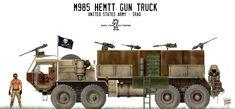 M985 HEMTT
