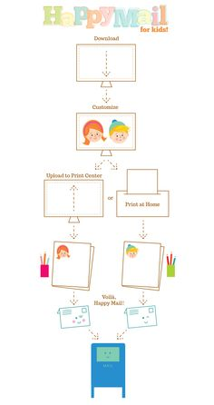 Customizable Happy Mail Printables! The perfect gift for those letter-writing kiddos in your life.