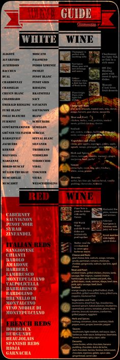 """Wine Guide,"" by shanestevenslink"