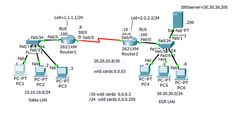 Cisco CCNA Extended  Access List ACL  ; This Video helps you with passing your Cisco CCNA Exam ;  To Become Cretified For Cisco CCNA Please Visit : http://www.asmed.com/cisco-ccna/