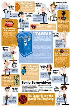 Doctor Who Infographic by bob canada, via Flickr