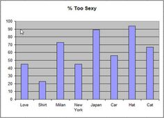 Bonnie Tyler, Rick Astley, The Beatles And More: The Funniest Graphs Of Your Favorite Songs