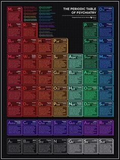 Periodic Table of Psychiatry Poster – NerdcoreMedical Color Psychology, School Psychology, Psychology Facts, Sensory Disorder, Giving Up Smoking, Mental Health Disorders, Personality Disorder, Ptsd, Spiritism