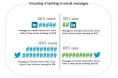 #social #messaging #hashtag