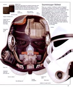 Star Wars Ep 4-6 Visual Dictionary v1 (1998)