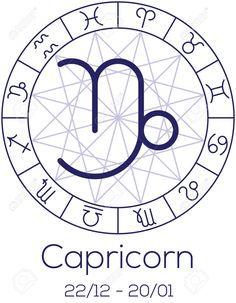 Astrology Zodiac WheelBlank Chart  AstrologyNumerology