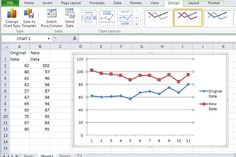 The Select Data Source dialog closes and the chart updates to display a new plot line for the new column of data; the original plot line of the original data remains, but the chart scale updates to include both the old and new data