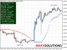 Me Télécharger Broker - Current Time, Stock Broker, Color Trends, Being Used, Facts, Chart, Simple