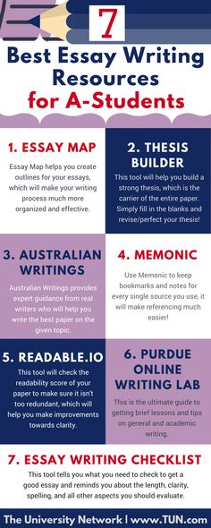 7 Best Essay Writing Resources for A-Students