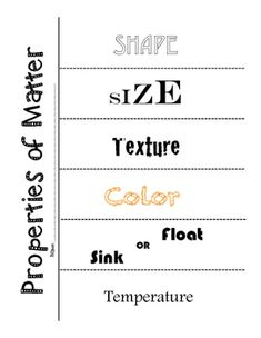Image result for properties of matter chart