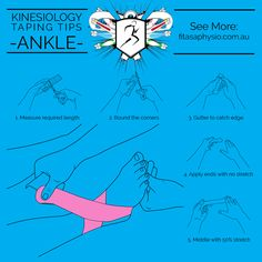 Kinesiology Taping Tips ANKLE INFOGRAPHIC