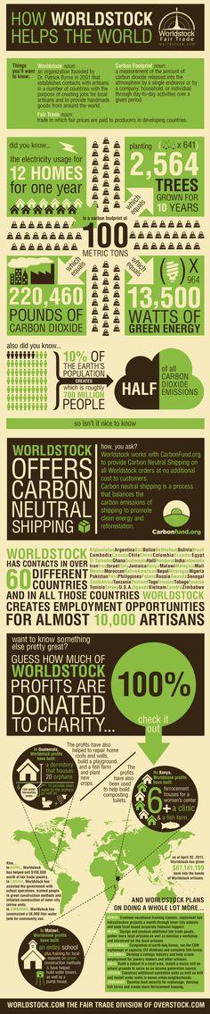 Great info graphics from matt scribner