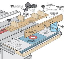 Router Table Troubleshooting   Woodsmith Tips   Jigs ...