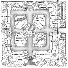 Beautiful Small Herb Garden Design: Charming Small Herb Garden Design Layouts Formal Garden Design ~ dropddesign.com Landscaping Inspiration