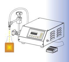 Compact Digital Control Pump Liquid Filling Machine , 2-3500ml very precisely