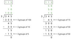 Lesson 9: Using the Partial Quotients Method w/Base-Ten Diagrams    Visit https://im.openupresources.org/ to sign up for this FREE teacher lesson plan.