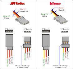 traxxas receiver wiring diagram traxxas discover your wiring nitro receiver wiring diagram nitro wiring diagrams for car
