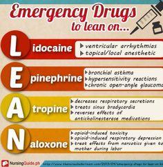 Nursing Mnemonics: Emergency Drugs