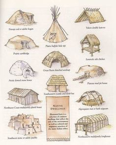 Native American Home Etiquette - the Gathering - Go Blue Rid.- Native American Home Etiquette – the Gathering – Go Blue Ridge Travel wigwam, tipi, hogan, long house More - Native American Projects, Native American Tribes, Native American History, American Indians, American Symbols, American Women, Early American, Native American Teepee, Native American Cherokee
