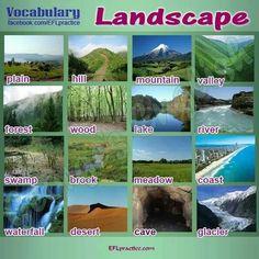Resultado de imagen de vocabulary natural places