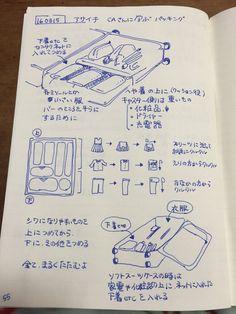 #あさイチ「CAさんが教えるスーツケースの詰め方」の図説がとてもわかりやすい! - Togetterまとめ