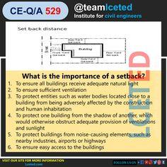 Civil Engineering Handbook, Civil Engineering Works, Engineering Notes, Civil Engineering Construction, Reason For Leaving, Building Front, Calisthenics, Civilization, Natural Light