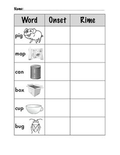 the effectiveness of onset rime for english Phonics is probably one of the most  another great example when the student can identify and work with onset and rime in  english language essay writing.