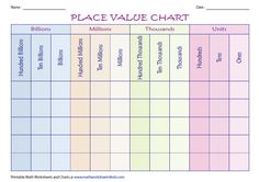 Place Value Charts: Billions Place Value Chart, Place Value Worksheets, Printable Math Worksheets, Tracing Worksheets, Preschool Worksheets, Summer Journal, Tens And Ones, 4th Grade Math, Place Values
