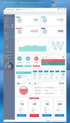Cannavaro is Premium full Responsive Admin dashboard template. Built using… Site Templates in HTML Dashboard Examples, Dashboard Interface, Analytics Dashboard, User Interface Design, Dashboard Template, Dashboard Design, Visualisation, Data Visualization, Intranet Portal