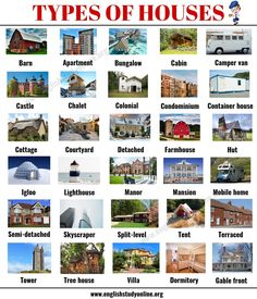 Types of Houses: 30 Different Types of Houses with Pictures and Their Meaning - English Study Online English Vocabulary Words, Learn English Words, English Lessons, English Grammar, Learning English For Kids, English Language Learning, Teaching English, English House, English Study