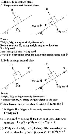 Inclined planes.