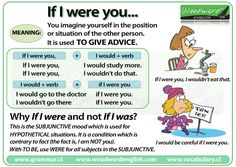 """""""IF I WERE YOU…"""" in English #learnenglish"""