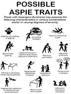 For the character You're writing about. http://3.bp.blogspot.com/-UC6NEEKgo88/UCUSDYQKlQI/AAAAAAAAAeU/CCyHxh0KThs/s1600/Aspie+behaviors.jpg