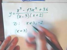 """Демо-вариант ГИА-2014 и ГИА-2015. Модуль """"Алгебра"""", часть 2, задача 23 Постройте график функции y=x^ -5/x/-x и определите, при каком значении с прямая y=c имеет с графиком ровно три точки. Нужно построить график функции и определить GCSE, IGCSE, GCE A Level, also the AP Exam, SSAT, SAT, GRE, GMAT."""