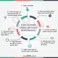8 dicas para criar um filho responsável Parenting Advice, Kids And Parenting, Baby E, Baby Hacks, Album, Happy Kids, Kids Education, Child Development, Teaching Kids