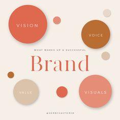 Web Design Logo, Brand Identity Design, Branding Design, Banners, Marca Personal, Social Media Template, Business Branding, Custom Logos, Success