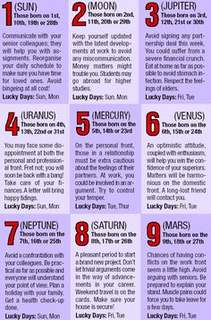 Numerology Astrology #horoscope  #astrology www.amplifyhappinessnow.com