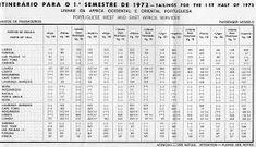 FARO É FARO: Recordando o Paquete Infante D. Henrique Periodic Table, Words, Hale Navy, Light House, Periotic Table, Horse