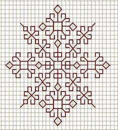 indian food Easy Crafts - Explore your creativity: Kasuti embrodiery motif Kasuti Embroidery, Paper Embroidery, Cross Stitch Embroidery, Embroidery Patterns, Cross Stitch Patterns, Cross Stitches, Motifs Blackwork, Blackwork Cross Stitch, Graph Paper Drawings
