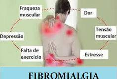 Clínica de Massagem Terapêutica e Quiropraxia em São Jose SC, Massoterapia: FIBROMIALGIA - UMA DOENÇA DEBILITANTE E QUE CAUSA ...