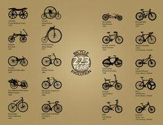 bicycle-evolution_517a71ee29c49_w1500.jpg (1500×1159)