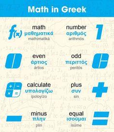 Math in Greek Greek Phrases, Greek Words, Greek Language, Korean Language, Learn Greek, Skiathos, Greek Alphabet, Learn Art, School Lessons