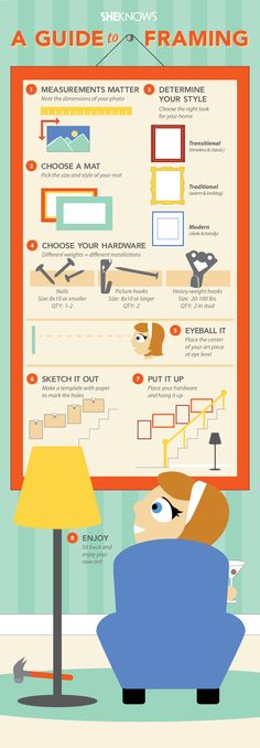A guide to hanging artwork. :: This framing guide is brilliant. Find more explanation of these steps when you click through.