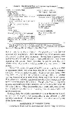 1960 Flavour Article - C5