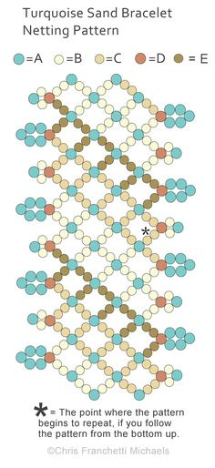 free seed bead bracelet patterns | Free Horizontal Beaded Netting Pattern - Turquoise Sand Bracelet