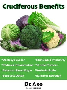 Are you getting enough cruciferous vegetables in your diet?  For most people, the answer is no.  But I want to encourage you to focus on getting more of these nutrient dense super foods in your diet on a daily basis. Check out all the superfoods--> http://draxe.com/cruciferous-vegetables-cancer-thyroid/ #foodbenefits #superfoods #cleaneating #health #nutrition