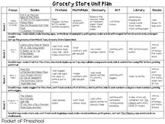 Grocery Store Unit Plan: Peek at my Month - Pocket of Preschool Preschool Food, Preschool Themes, Preschool Lessons, Kindergarten Activities, Daycare Lesson Plans, Lesson Plans For Toddlers, Dramatic Play Themes, Dramatic Play Centers, Daycare Themes
