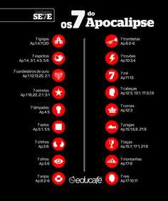 Os 7 de apocalipse. Saiba mais em educafe.com.br