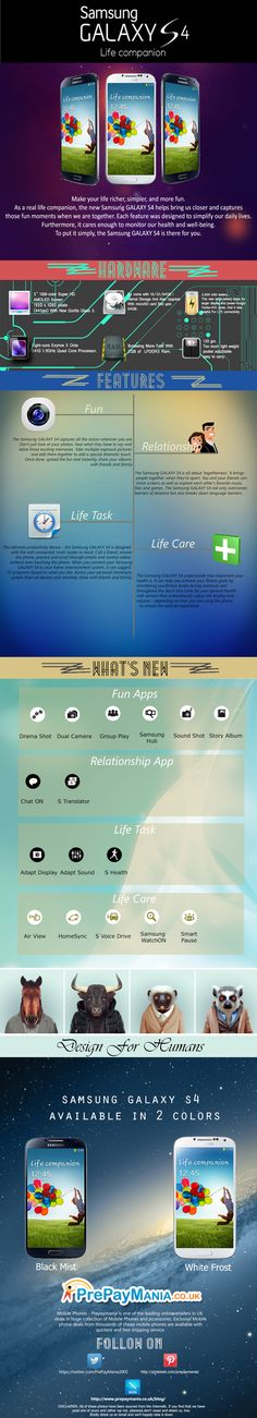 Samsung Galaxy S4 Features: Infographics